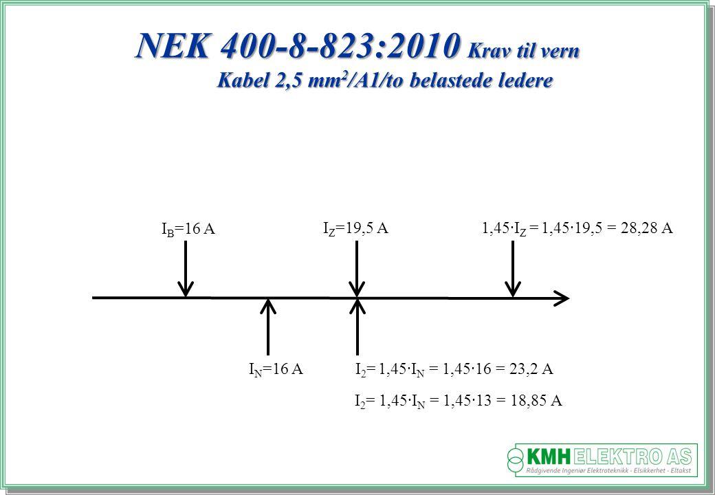 NEK 400-8-823:2010 Krav til vern Kabel 2,5 mm2/A1/to belastede ledere