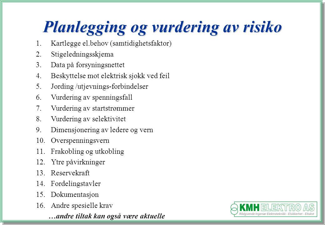 Planlegging og vurdering av risiko