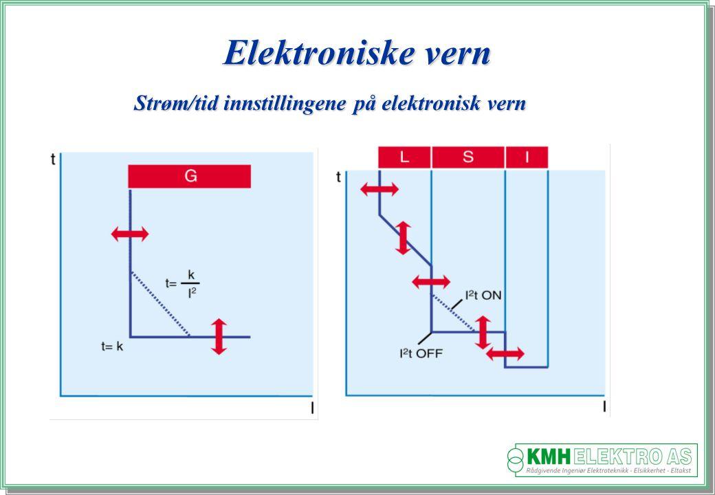 Strøm/tid innstillingene på elektronisk vern