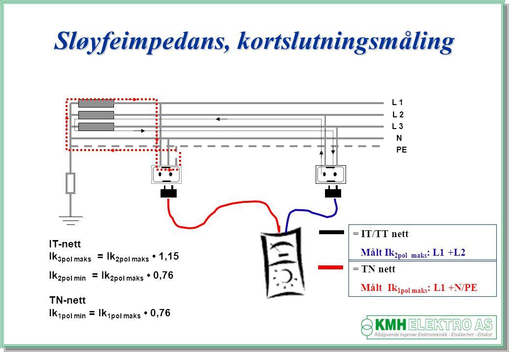 Sløyfeimpedans, kortslutningsmåling