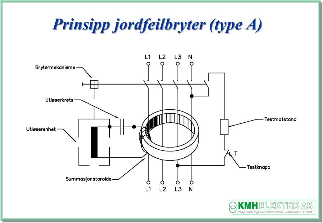 Prinsipp jordfeilbryter (type A)