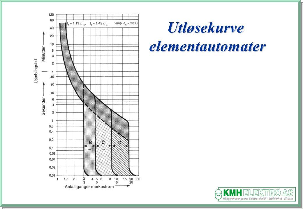 Utløsekurve elementautomater