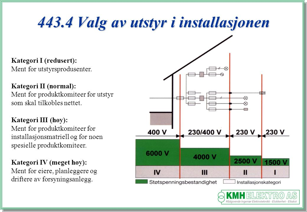 443.4 Valg av utstyr i installasjonen
