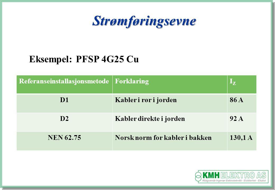 Strømføringsevne Eksempel: PFSP 4G25 Cu Referanseinstallasjonsmetode