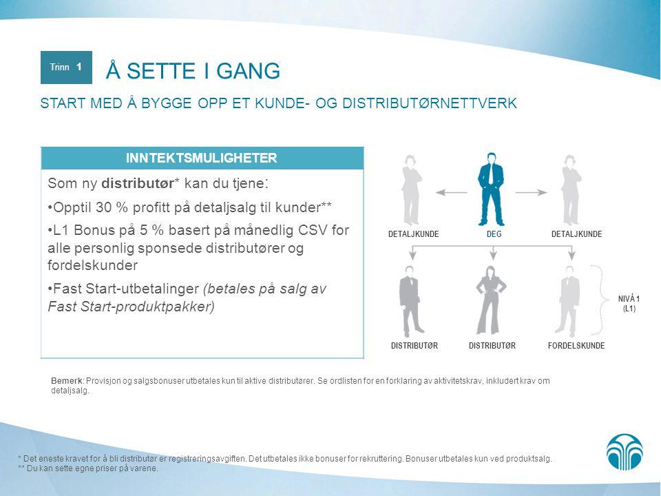 Å SETTE I GANG START MED Å BYGGE OPP ET KUNDE- OG DISTRIBUTØRNETTVERK