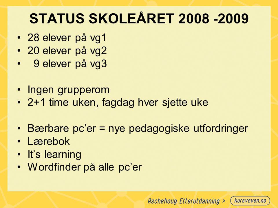 STATUS SKOLEÅRET 2008 -2009 28 elever på vg1 20 elever på vg2