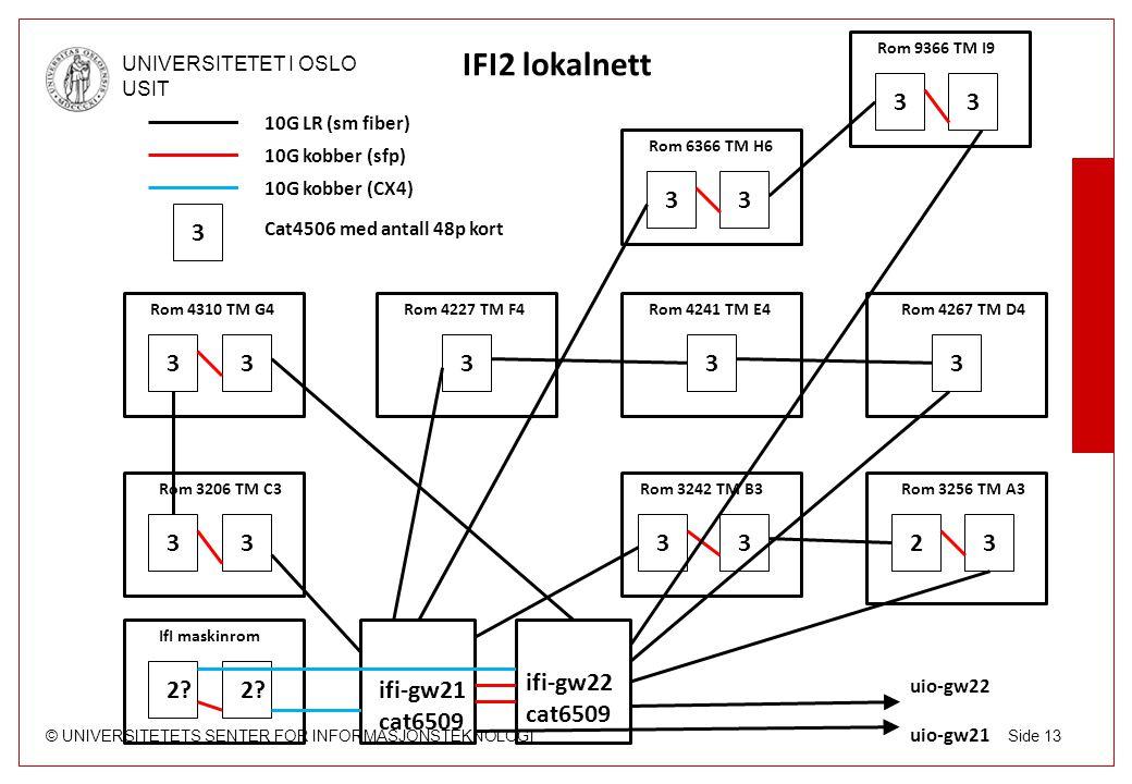 IFI2 lokalnett 3 3 3 3 3 3 3 3 3 3 3 3 3 3 2 3 ifi-gw22 cat6509 2 2