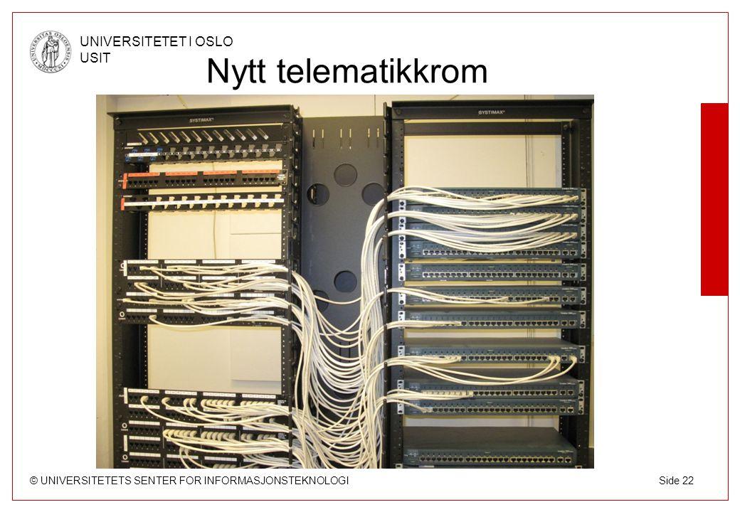Nytt telematikkrom