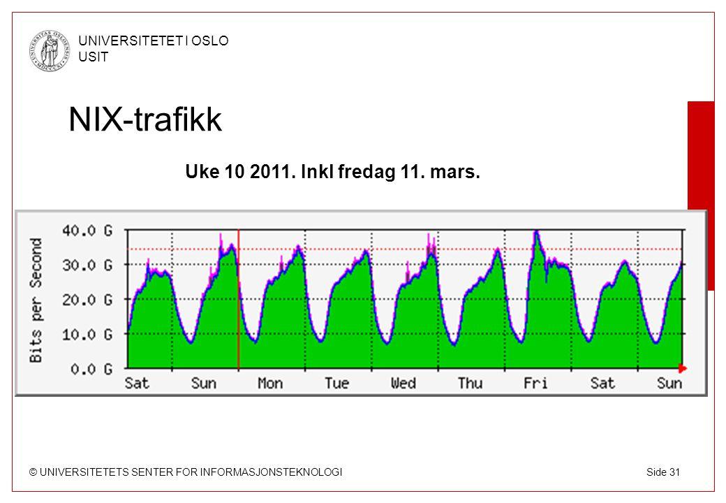 NIX-trafikk Uke 10 2011. Inkl fredag 11. mars.