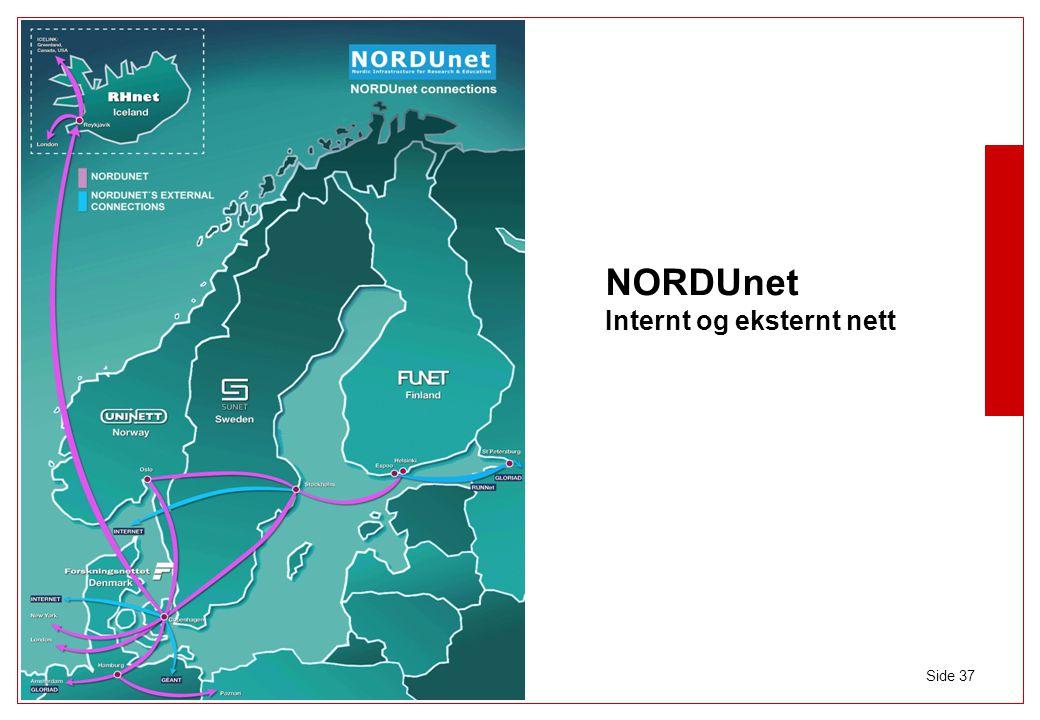 NORDUnet Internt og eksternt nett