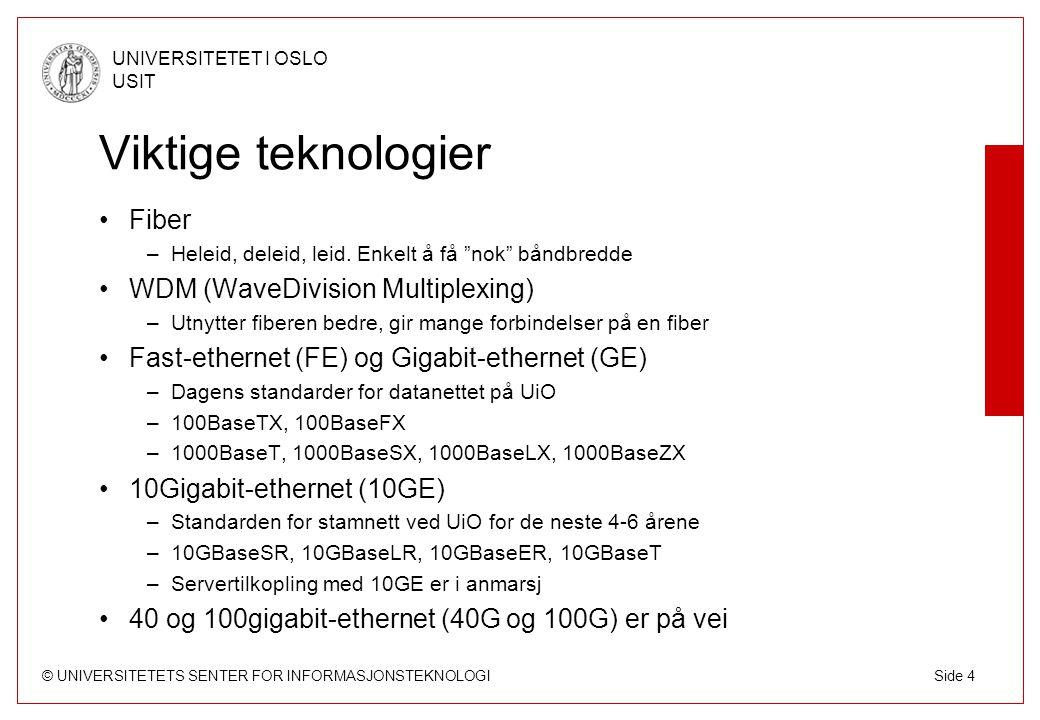 Viktige teknologier Fiber WDM (WaveDivision Multiplexing)