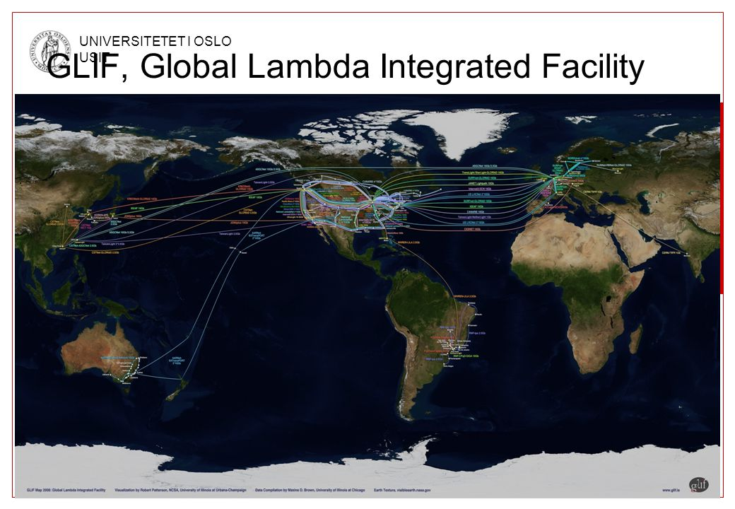 GLIF, Global Lambda Integrated Facility