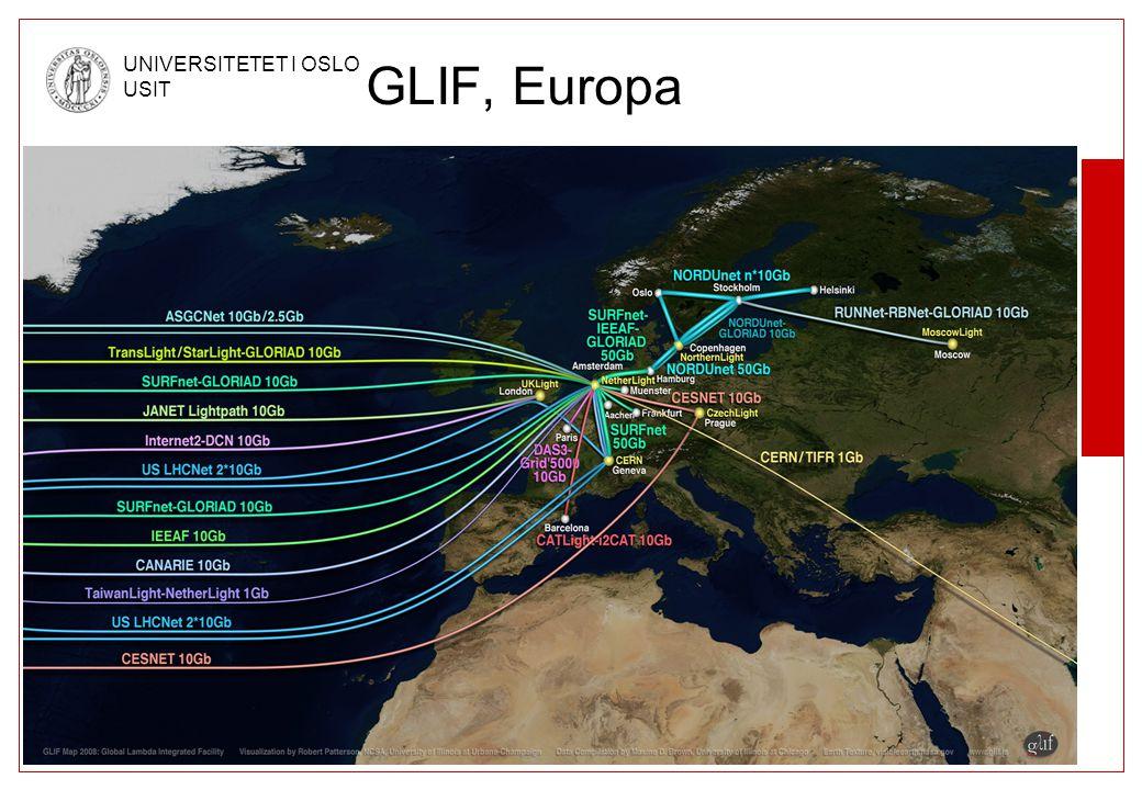 GLIF, Europa