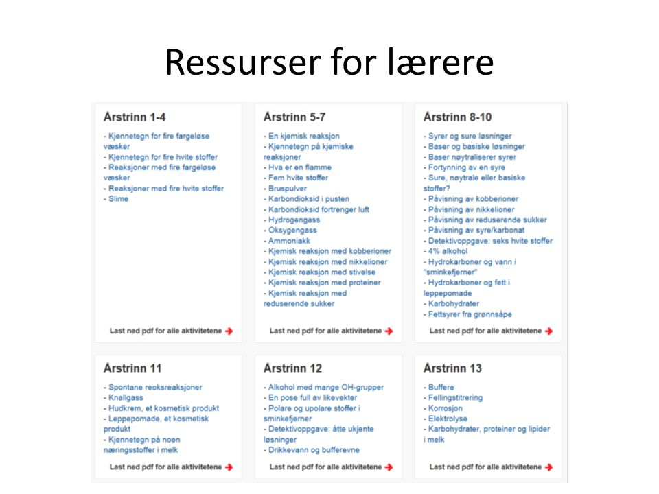 Ressurser for lærere