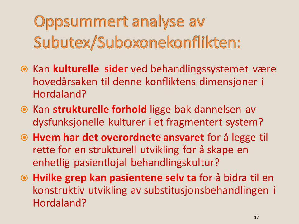 Oppsummert analyse av Subutex/Suboxonekonflikten: