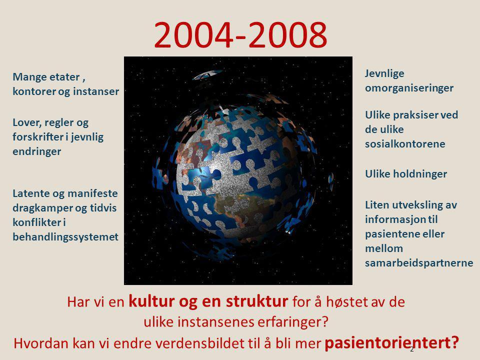 2004-2008 Har vi en kultur og en struktur for å høstet av de