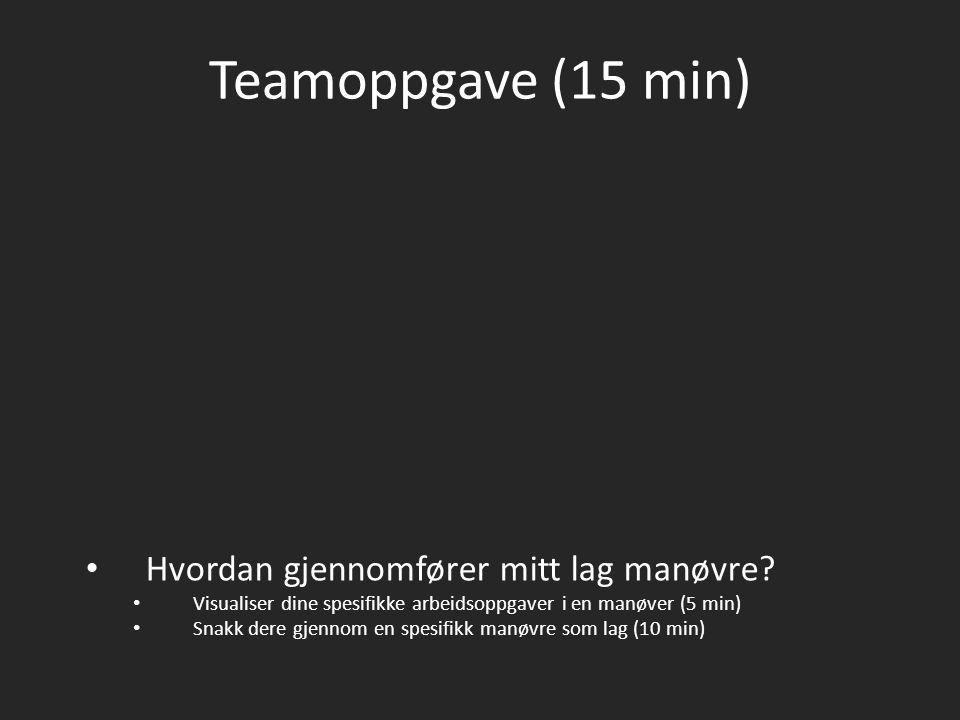 Teamoppgave (15 min) Hvordan gjennomfører mitt lag manøvre