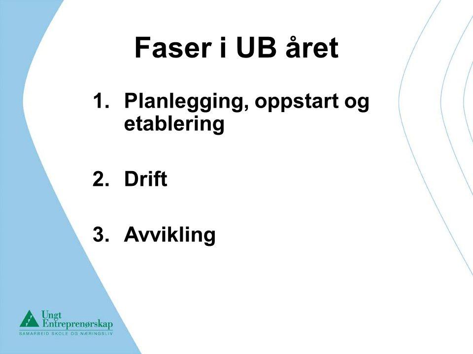 Faser i UB året Planlegging, oppstart og etablering Drift 3. Avvikling