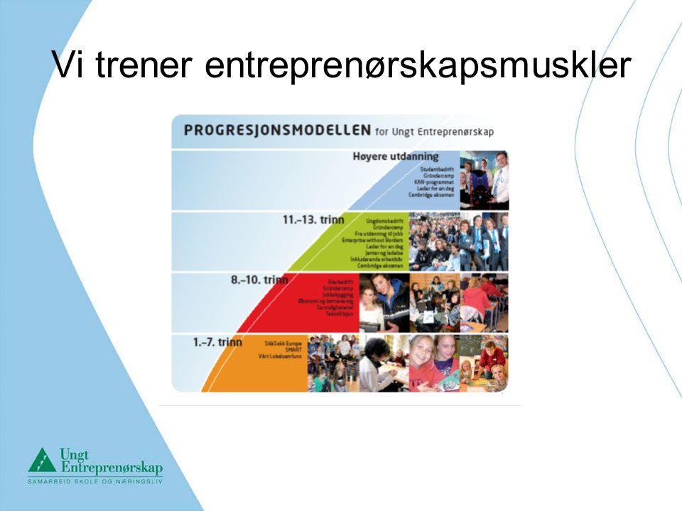 Vi trener entreprenørskapsmuskler
