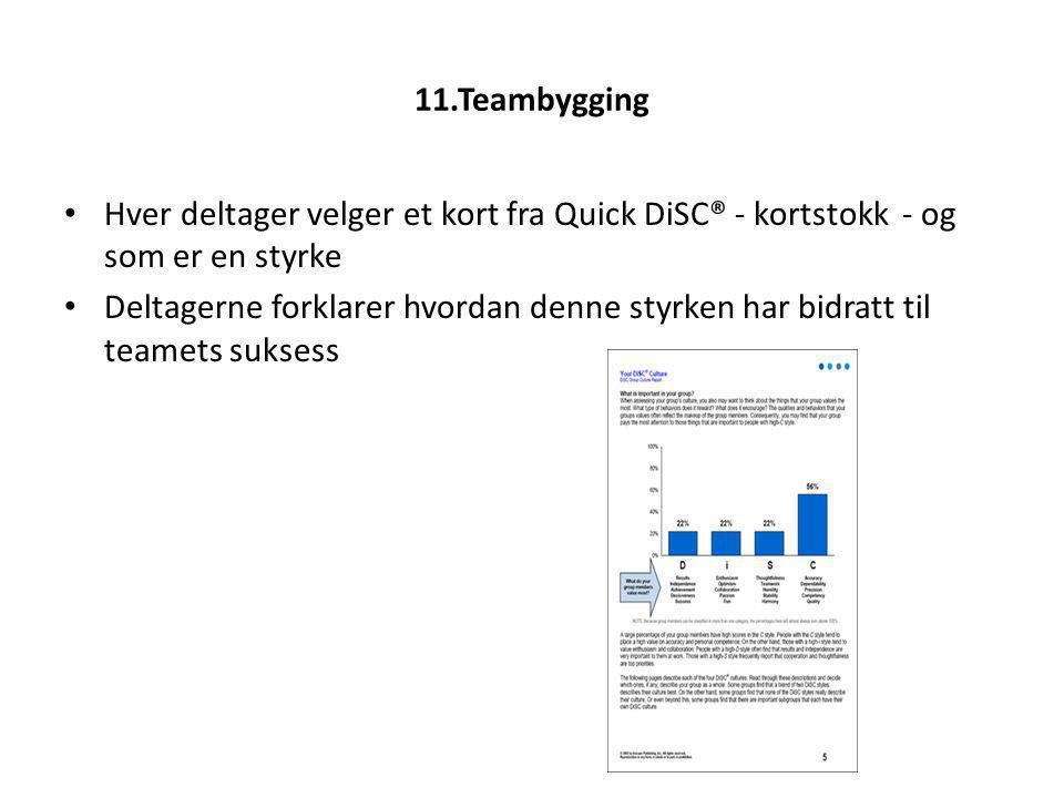 11.Teambygging Hver deltager velger et kort fra Quick DiSC® - kortstokk - og som er en styrke.
