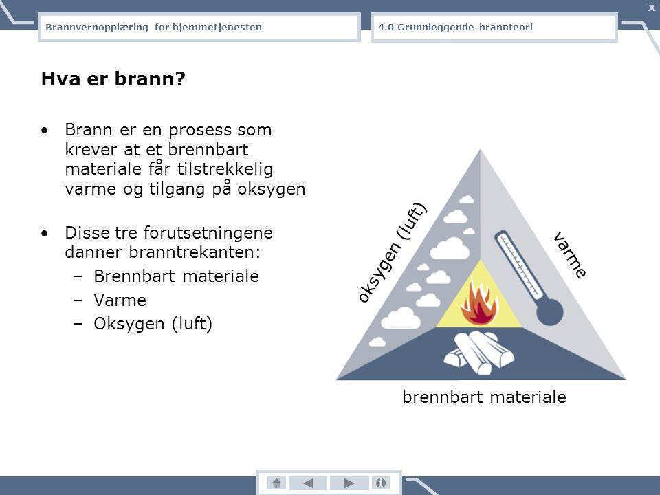 Undervisningsopplegg: Brannvernopplæring for hjemmetjenesten