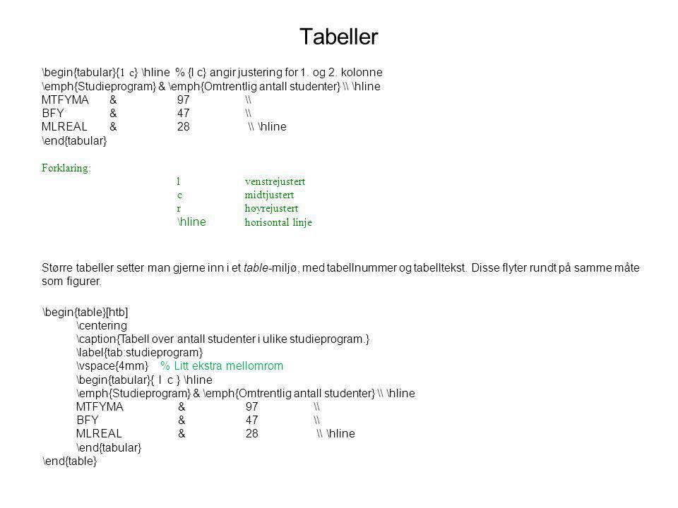 Tabeller \begin{tabular}{ l c} \hline % {l c} angir justering for 1. og 2. kolonne.