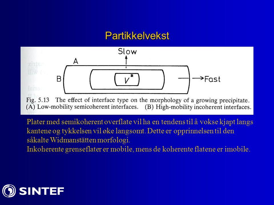 Partikkelvekst Plater med semikoherent overflate vil ha en tendens til å vokse kjapt langs.