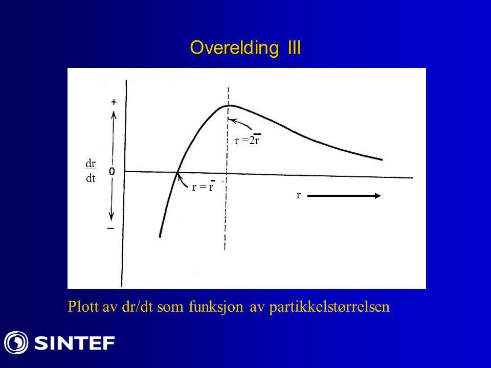 Overelding III Plott av dr/dt som funksjon av partikkelstørrelsen