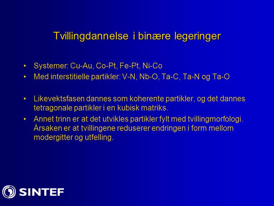 Tvillingdannelse i binære legeringer