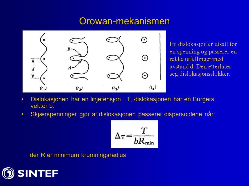 Orowan-mekanismen En dislokasjon er utsatt for