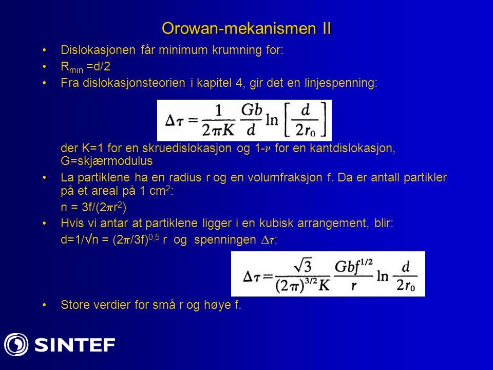 Orowan-mekanismen II Dislokasjonen får minimum krumning for: Rmin =d/2
