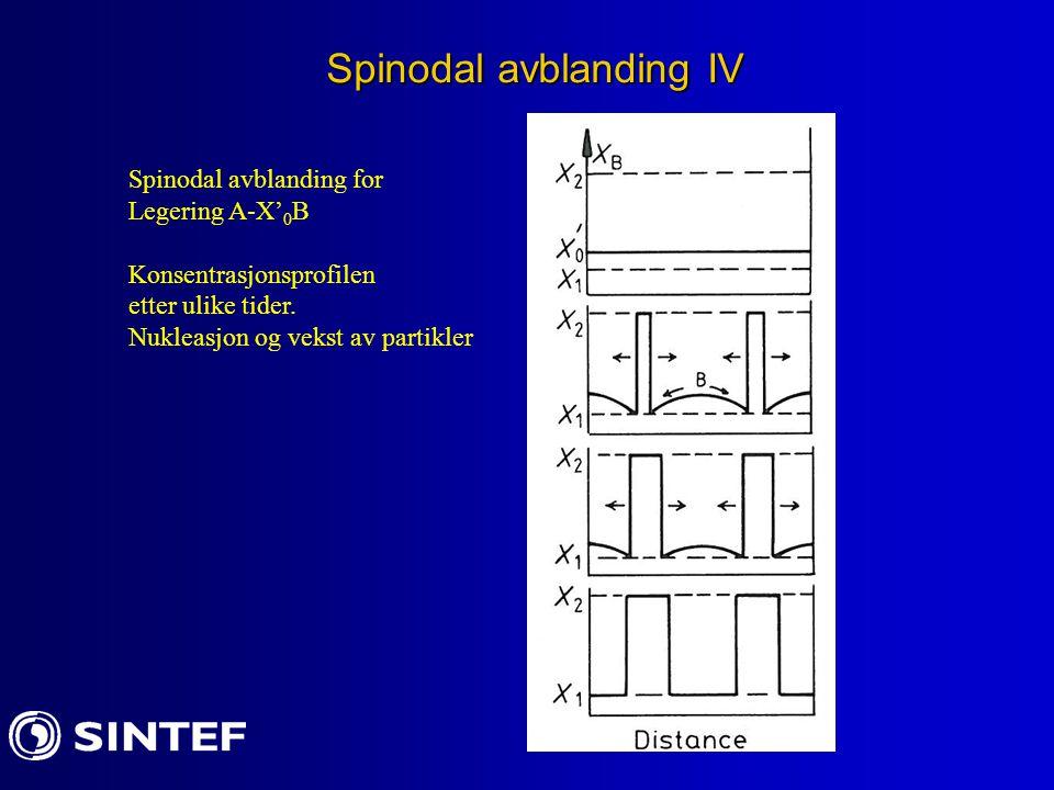 Spinodal avblanding IV