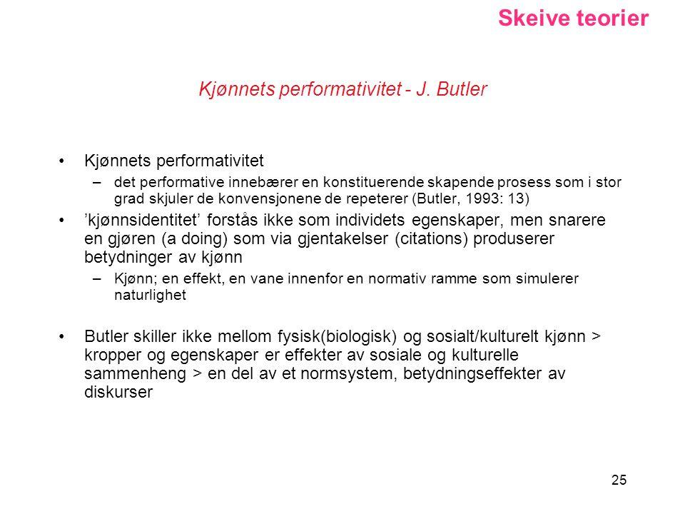 Kjønnets performativitet - J. Butler