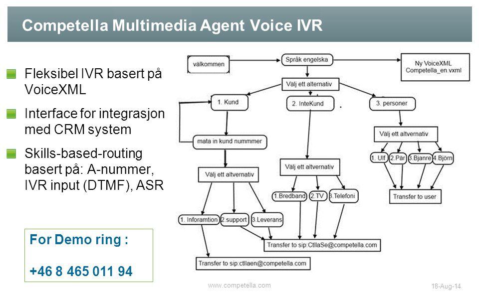 Competella Multimedia Agent Voice IVR