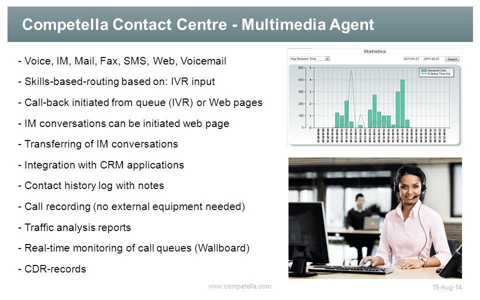 Competella Contact Centre - Multimedia Agent