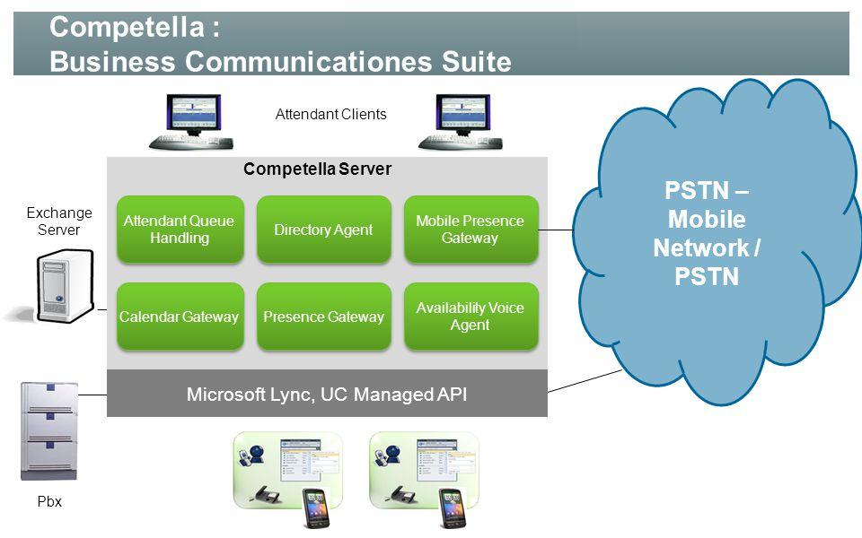 Business Communicationes Suite