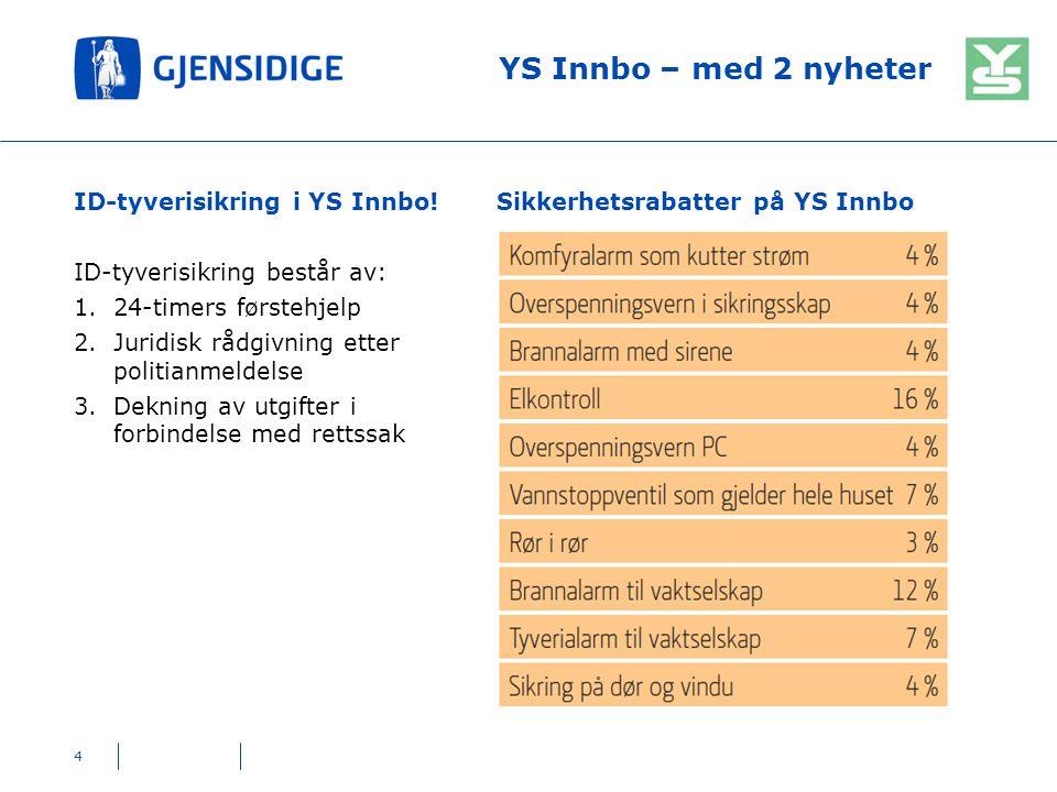 YS Innbo – med 2 nyheter ID-tyverisikring i YS Innbo!