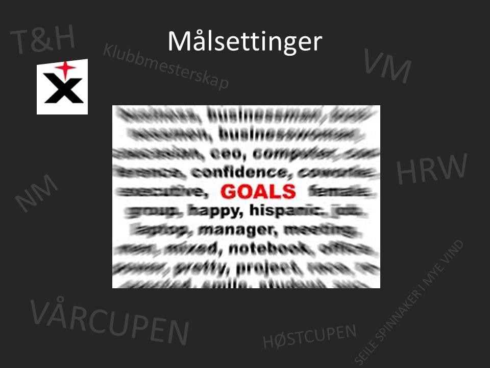 T&H VM HRW VÅRCUPEN Målsettinger NM Klubbmesterskap HØSTCUPEN
