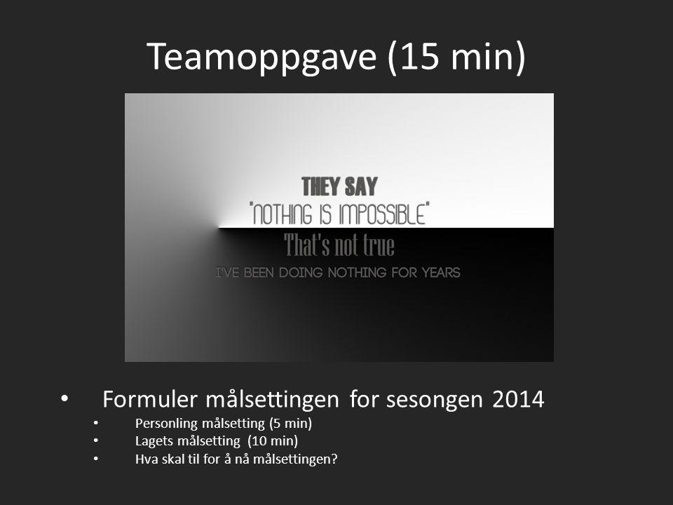 Teamoppgave (15 min) Formuler målsettingen for sesongen 2014
