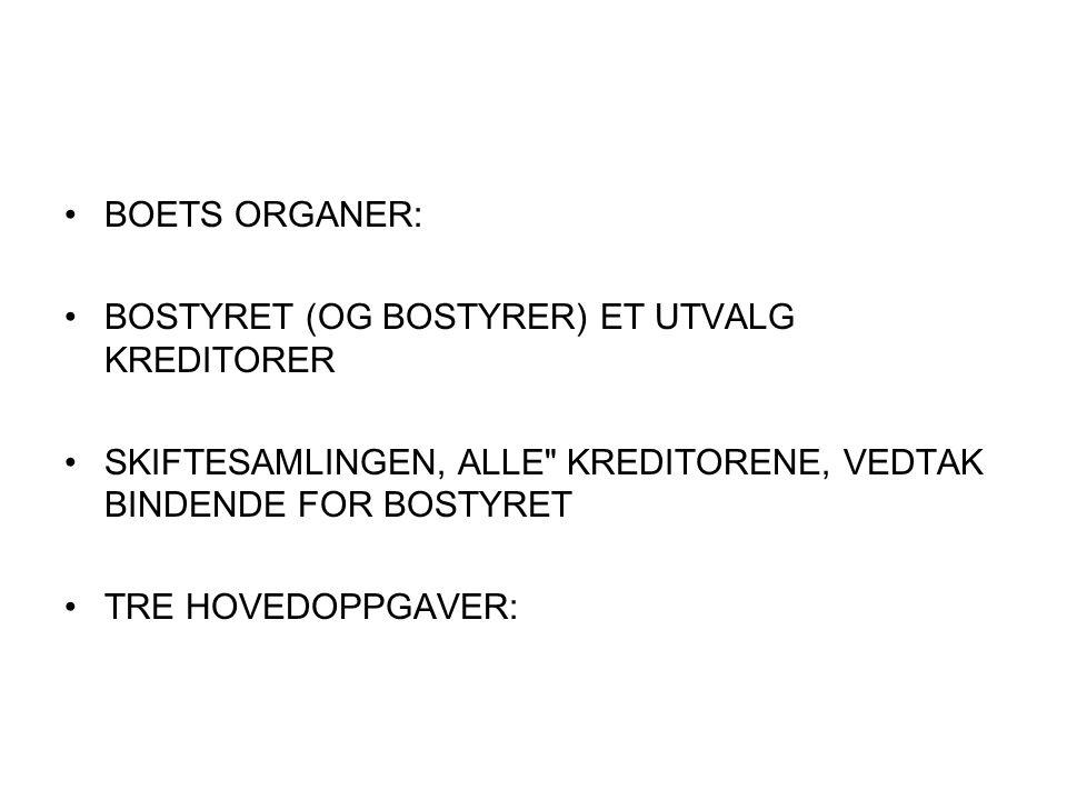 BOETS ORGANER: BOSTYRET (OG BOSTYRER) ET UTVALG KREDITORER. SKIFTESAMLINGEN, ALLE KREDITORENE, VEDTAK BINDENDE FOR BOSTYRET.