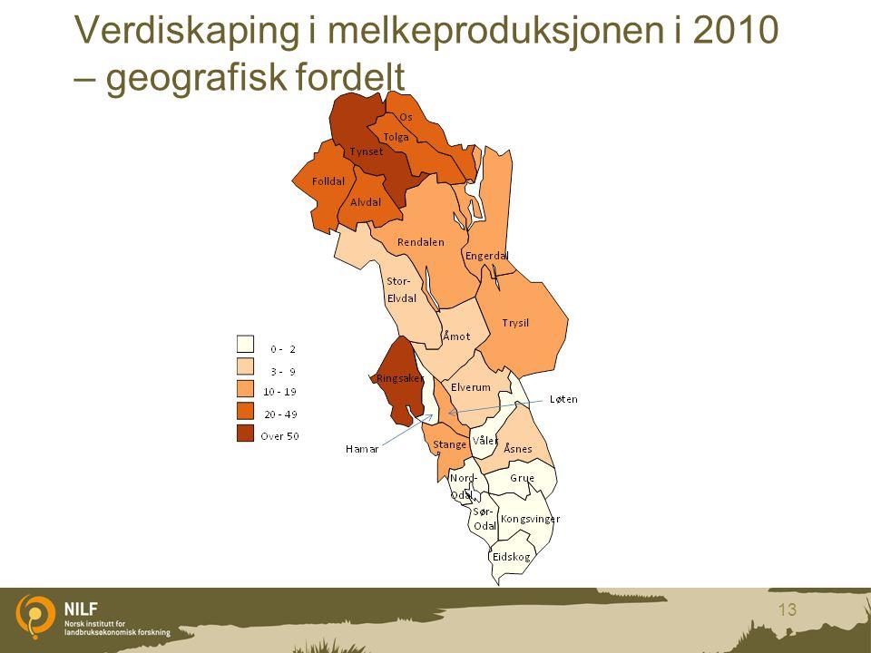 Verdiskaping i melkeproduksjonen i 2010 – geografisk fordelt