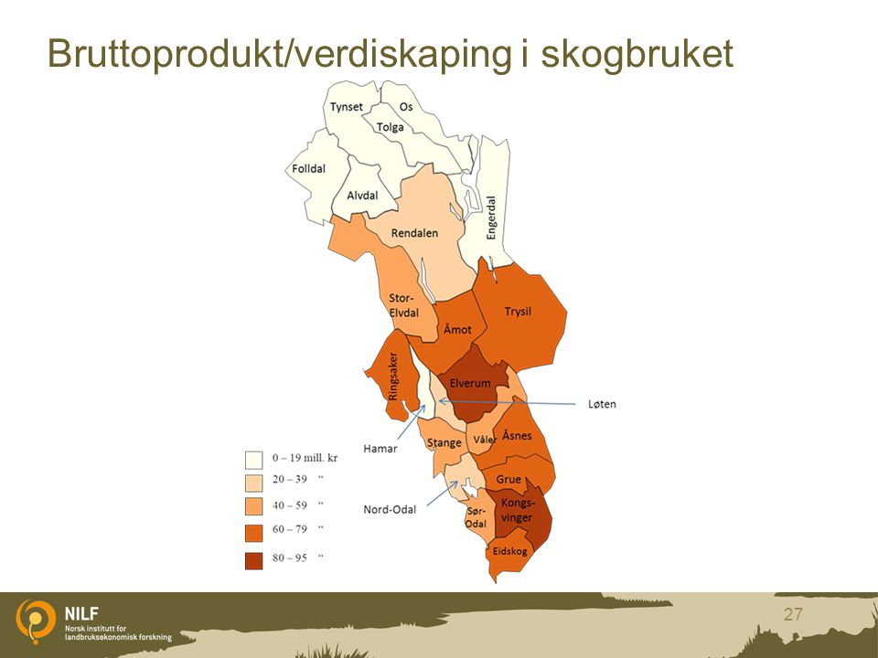 Bruttoprodukt/verdiskaping i skogbruket
