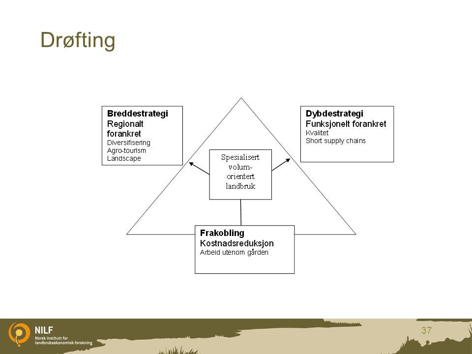 Drøfting Tradisjonell volumorienterte landbruket og industriell videreforedling.