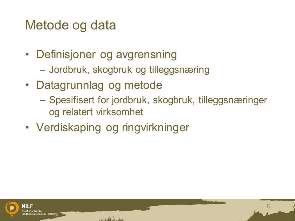 Metode og data Definisjoner og avgrensning Datagrunnlag og metode
