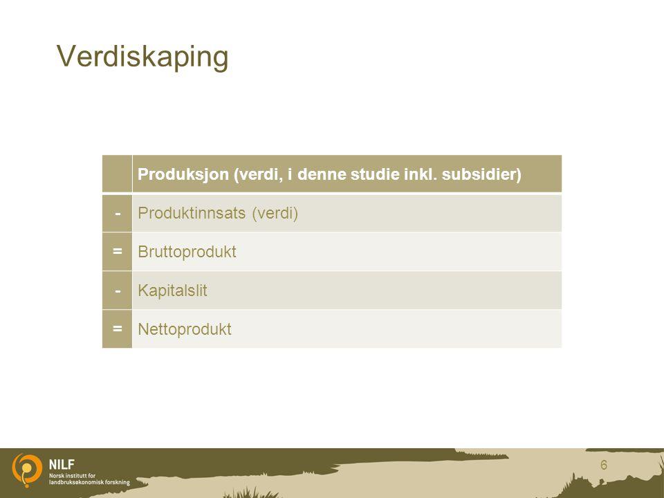 Verdiskaping Produksjon (verdi, i denne studie inkl. subsidier) -