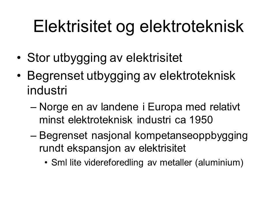 Elektrisitet og elektroteknisk