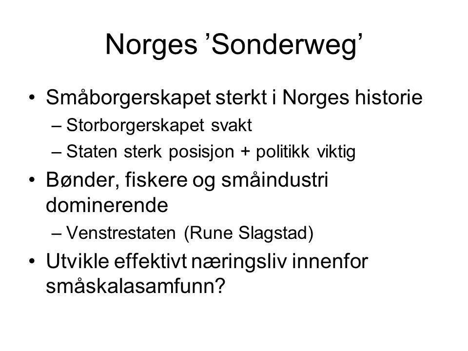 Norges 'Sonderweg' Småborgerskapet sterkt i Norges historie