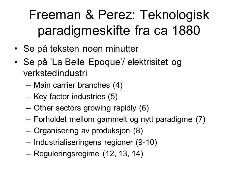 Freeman & Perez: Teknologisk paradigmeskifte fra ca 1880