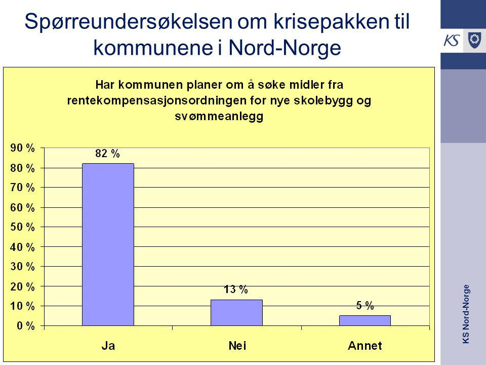 Spørreundersøkelsen om krisepakken til kommunene i Nord-Norge