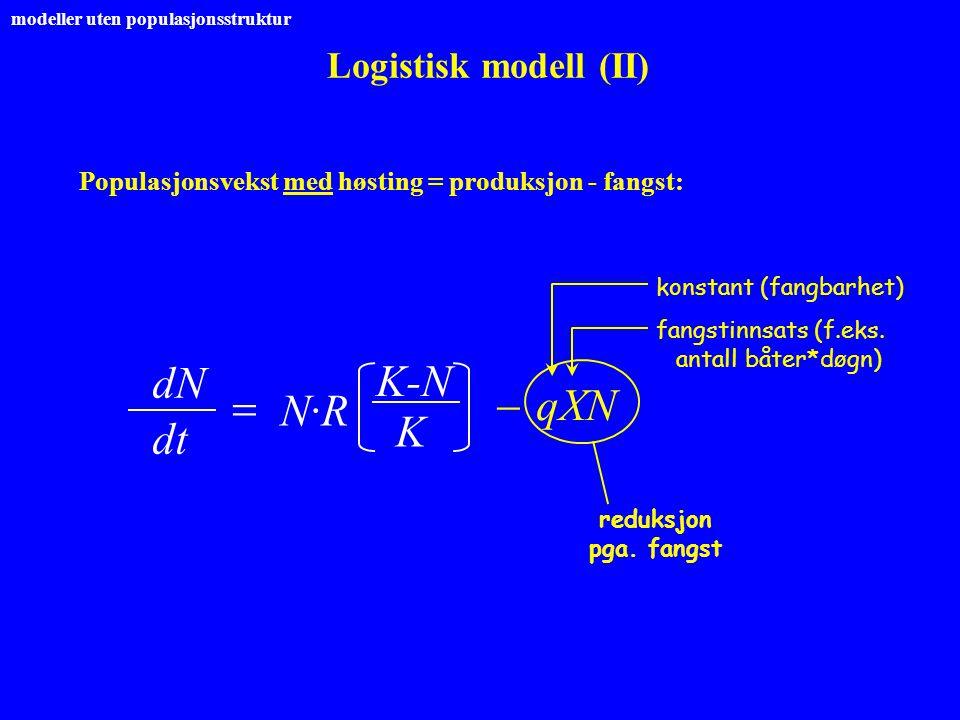dN K-N = N·R - qXN K dt Logistisk modell (II)